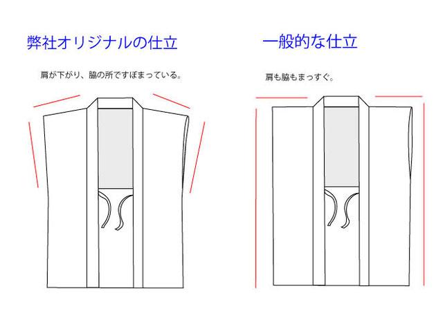 陣羽織の仕立ての違い