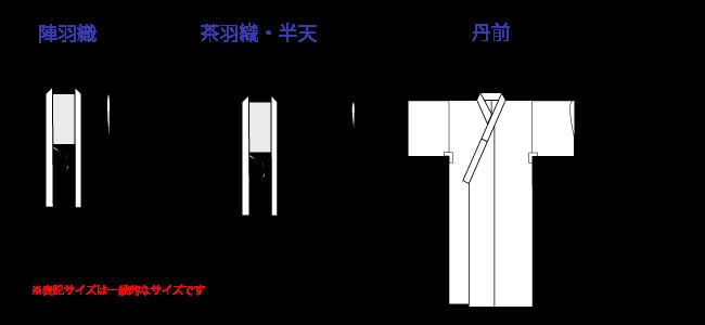 羽織 サイズ表
