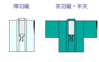 業務用羽織の種類